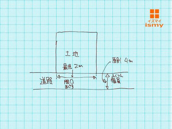 道路と土地の関係概略図